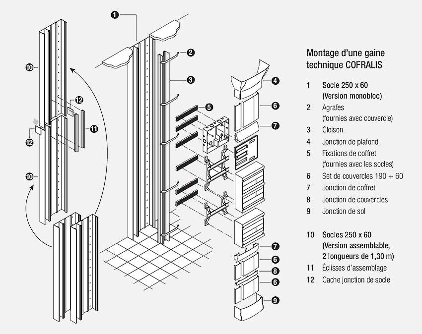 Gaine technique du logement Cofralis