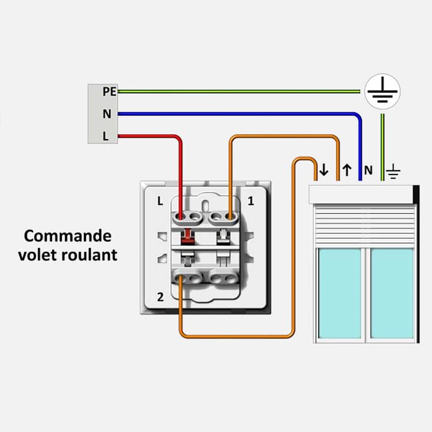 schéma de câblage de l'interrupteur de volet roulant 61823